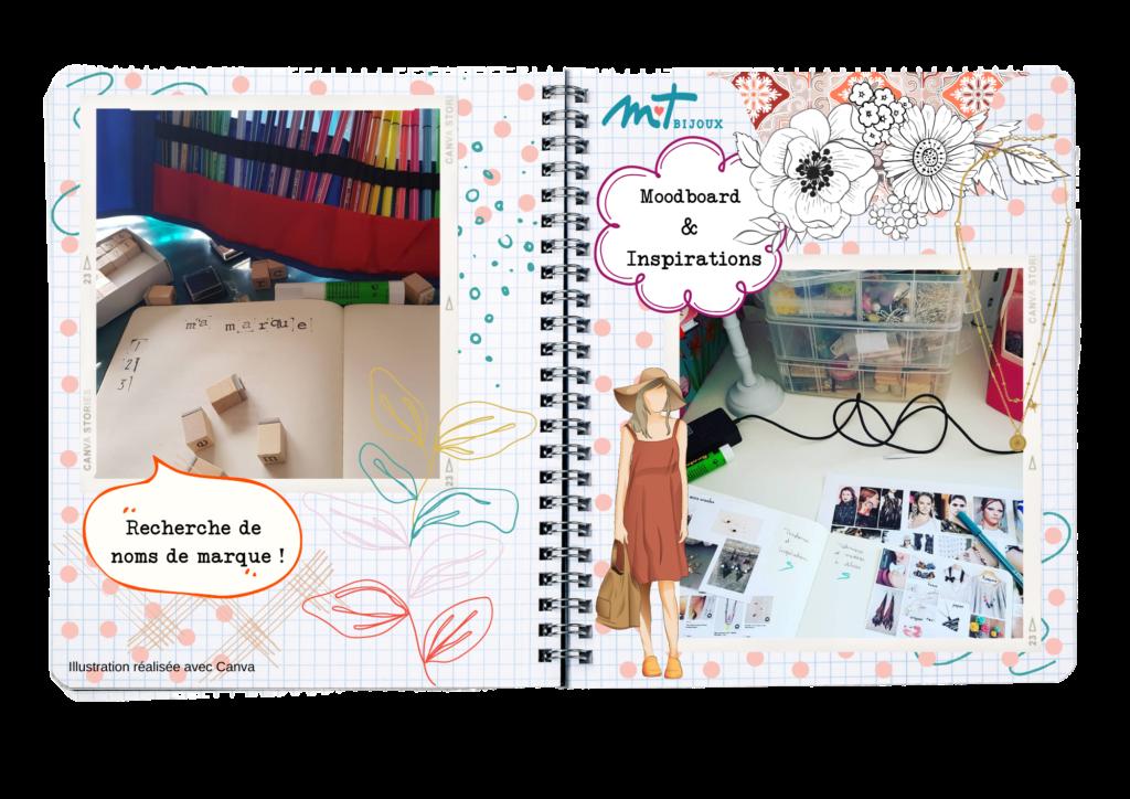 Pages de journal de M T BIJOUX, double pages comprenant des photos de l'atelier en phase de recherche, exprérimentation. Arrière plan de dessins, aquarelle, motifs